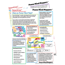 Power Mind Mappers- Power...